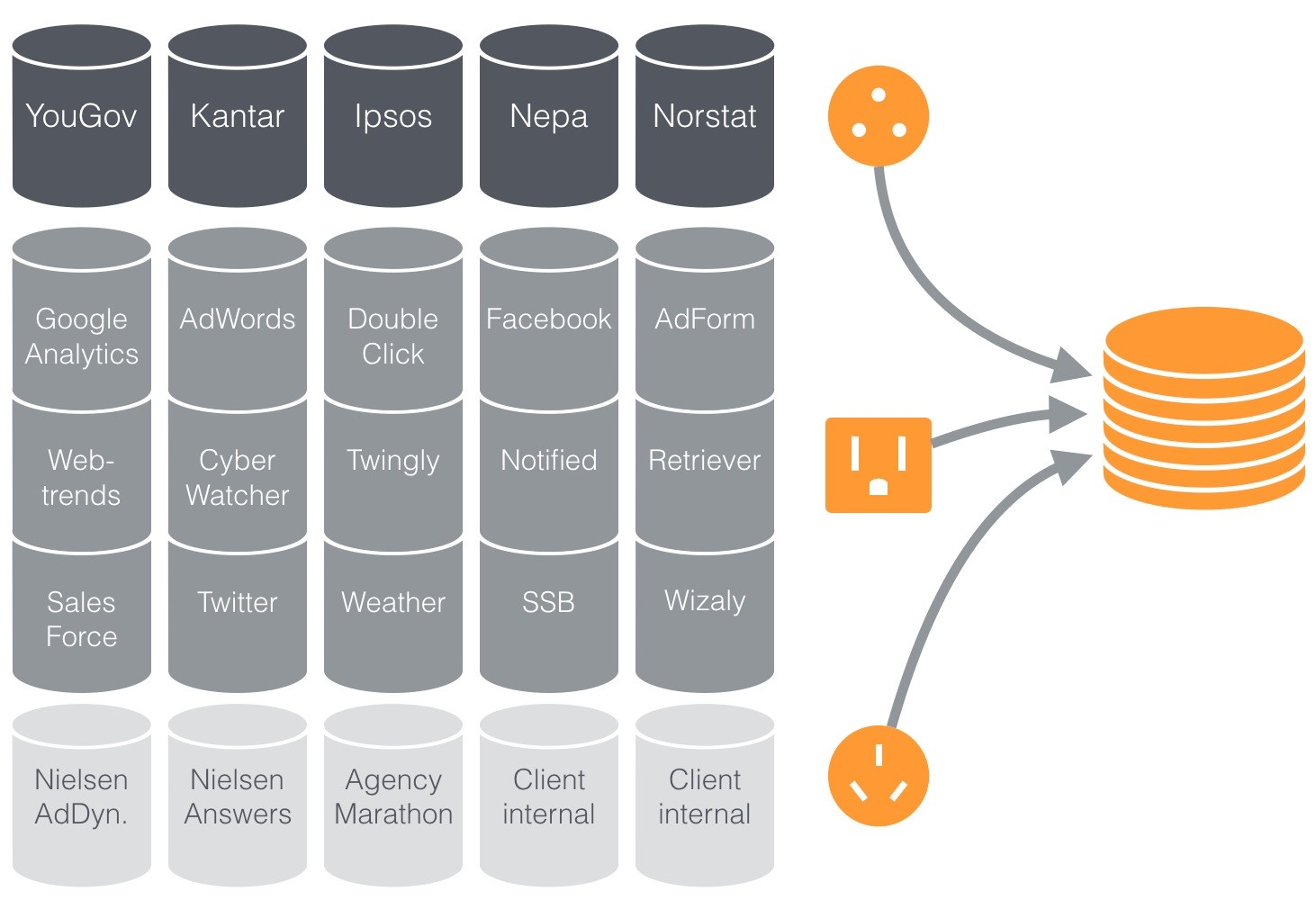data-platform-in-penetrace